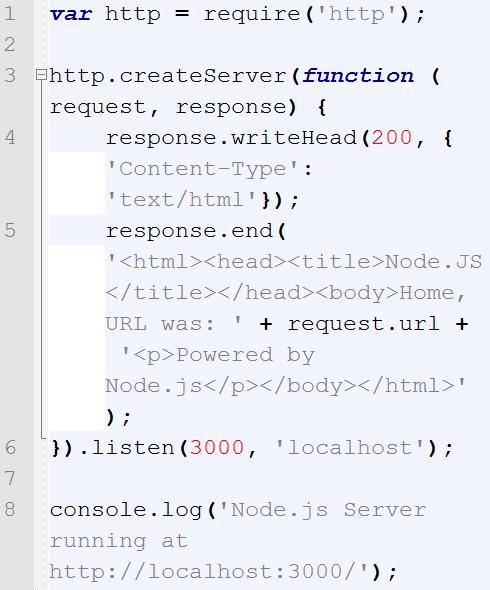 Node Server Code